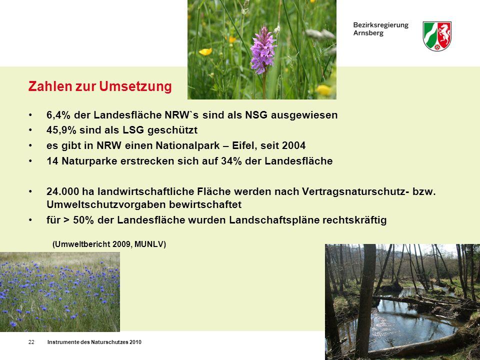 Zahlen zur Umsetzung 6,4% der Landesfläche NRW`s sind als NSG ausgewiesen 45,9% sind als LSG geschützt es gibt in NRW einen Nationalpark – Eifel, seit