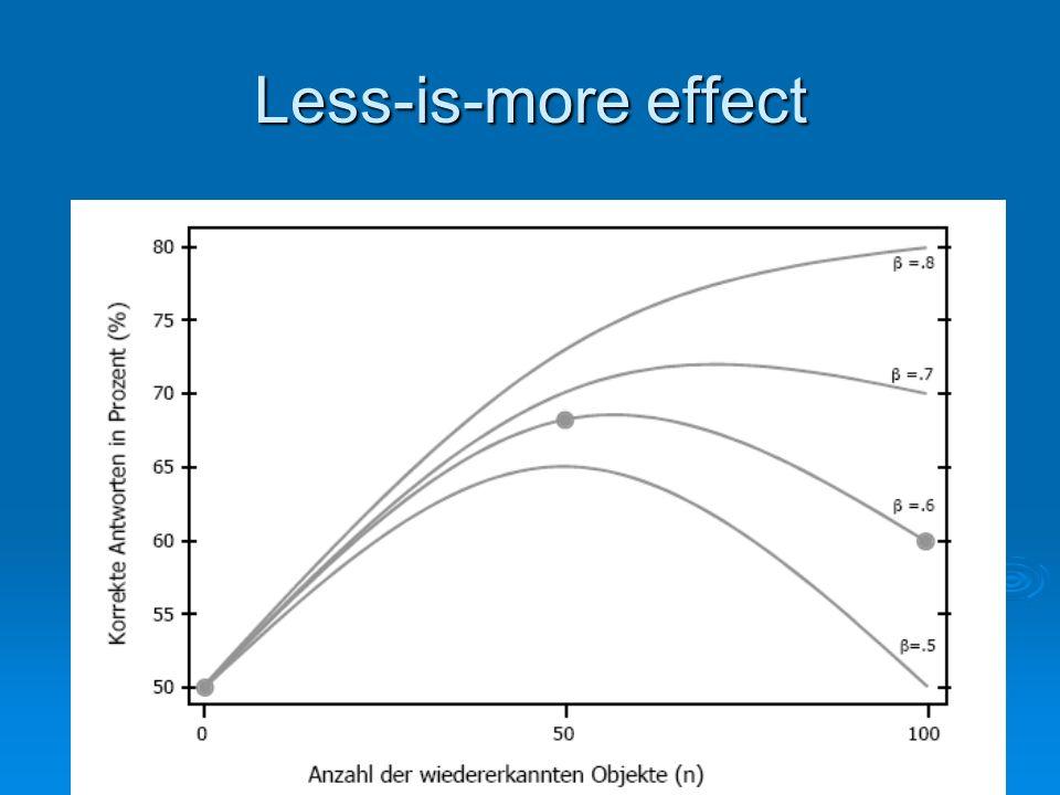 Take-the-best effect (Wenn Rekognition nicht mehr ausreicht…) 1.) Suchregel: Suche den besten Hinweis (Cue) aus den vielen möglichen Cues aus 2.) Stoppregel: Wenn 1 Objekt höheren Cue Wert als anderes hat beende die Suche, sonst gehe zu Schritt 1 zurück 3.) Entscheidungsregel: Entscheide dich für Objekt mit höherem Cue Wert