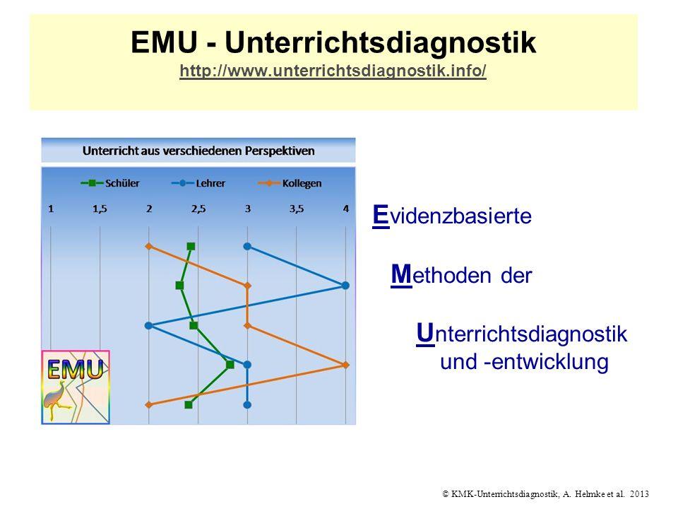© KMK-Unterrichtsdiagnostik, A. Helmke et al. 2013 EMU - Unterrichtsdiagnostik http://www.unterrichtsdiagnostik.info/ http://www.unterrichtsdiagnostik