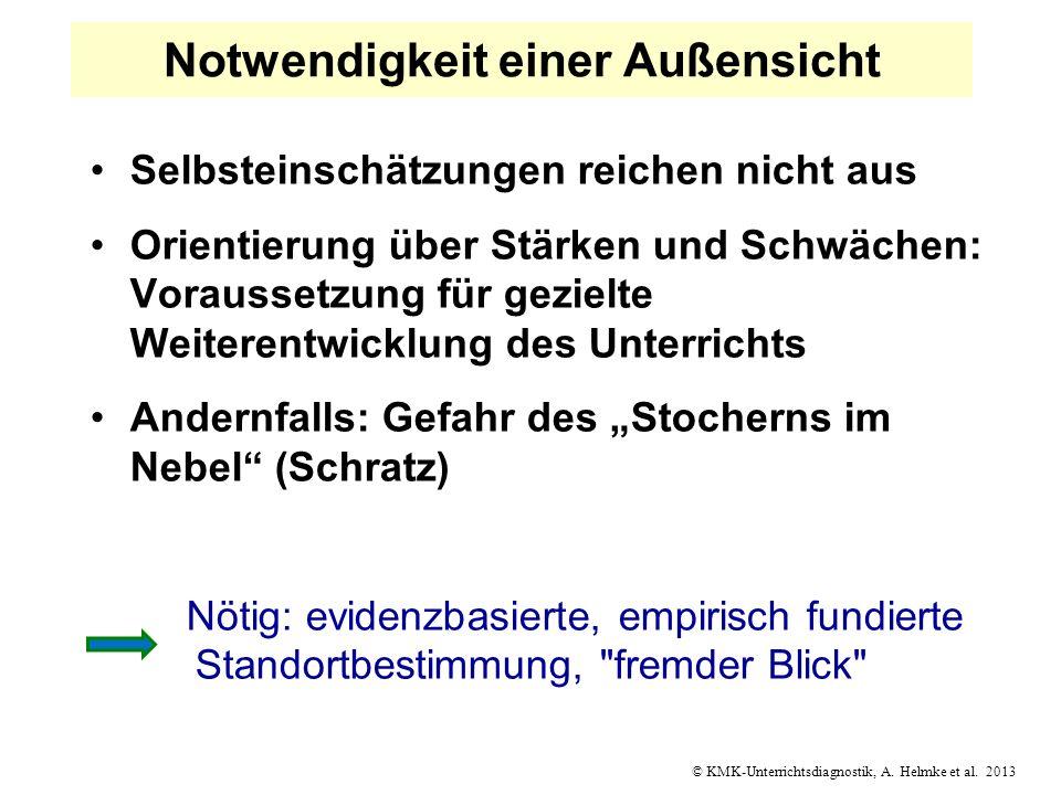 © KMK-Unterrichtsdiagnostik, A. Helmke et al. 2013 Notwendigkeit einer Außensicht Selbsteinschätzungen reichen nicht aus Orientierung über Stärken und
