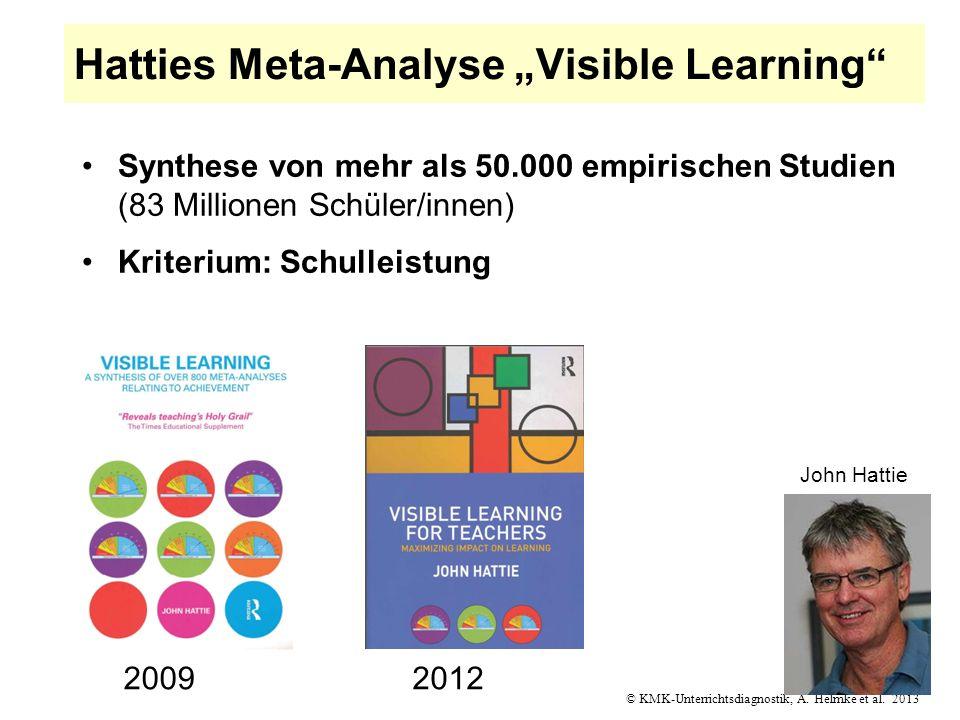 © KMK-Unterrichtsdiagnostik, A. Helmke et al. 2013 Hatties Meta-Analyse Visible Learning Synthese von mehr als 50.000 empirischen Studien (83 Millione