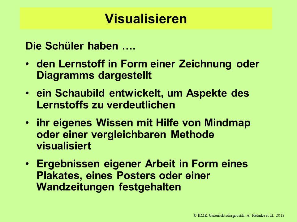 © KMK-Unterrichtsdiagnostik, A. Helmke et al. 2013 Visualisieren Die Schüler haben …. den Lernstoff in Form einer Zeichnung oder Diagramms dargestellt