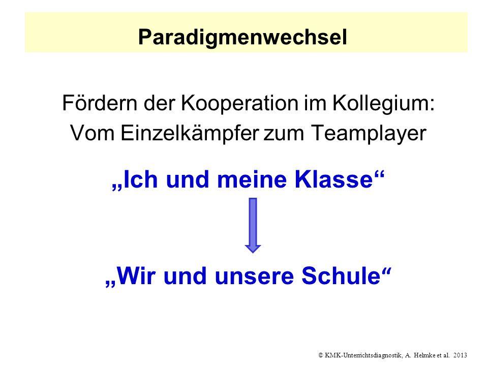 © KMK-Unterrichtsdiagnostik, A. Helmke et al. 2013 Paradigmenwechsel Fördern der Kooperation im Kollegium: Vom Einzelkämpfer zum Teamplayer Ich und me