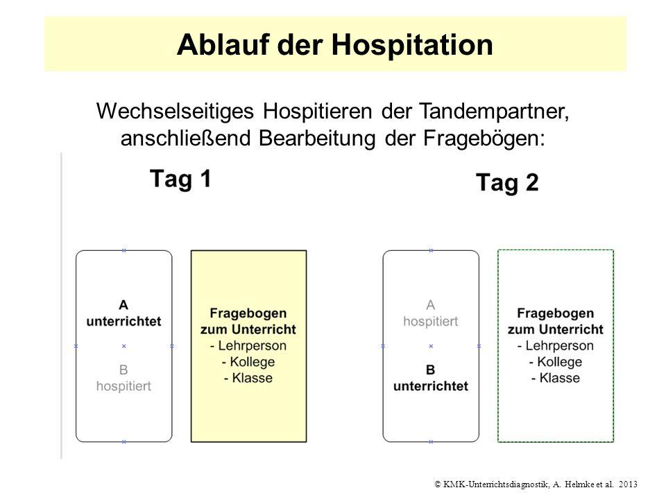 © KMK-Unterrichtsdiagnostik, A. Helmke et al. 2013 Wechselseitiges Hospitieren der Tandempartner, anschließend Bearbeitung der Fragebögen: Ablauf der