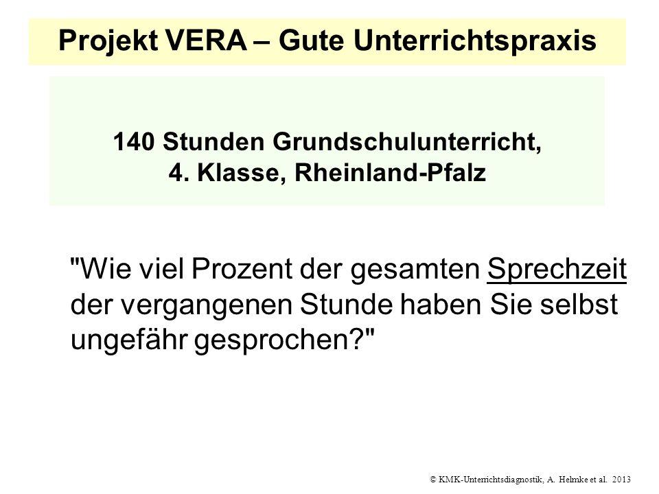 © KMK-Unterrichtsdiagnostik, A. Helmke et al. 2013 140 Stunden Grundschulunterricht, 4. Klasse, Rheinland-Pfalz