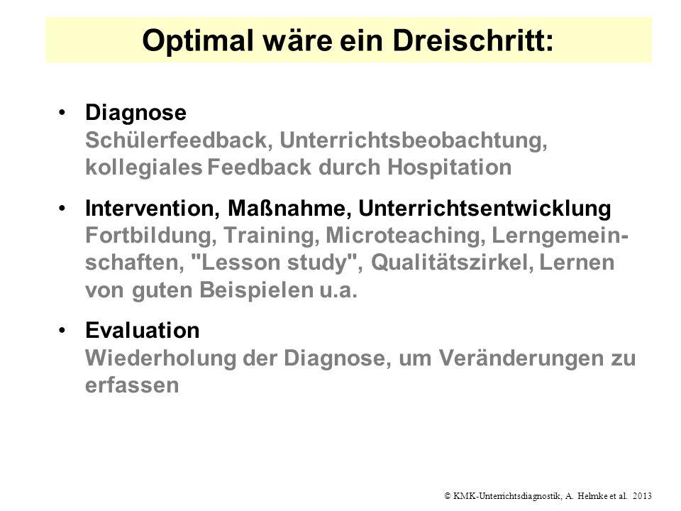 © KMK-Unterrichtsdiagnostik, A. Helmke et al. 2013 Optimal wäre ein Dreischritt: Diagnose Schülerfeedback, Unterrichtsbeobachtung, kollegiales Feedbac