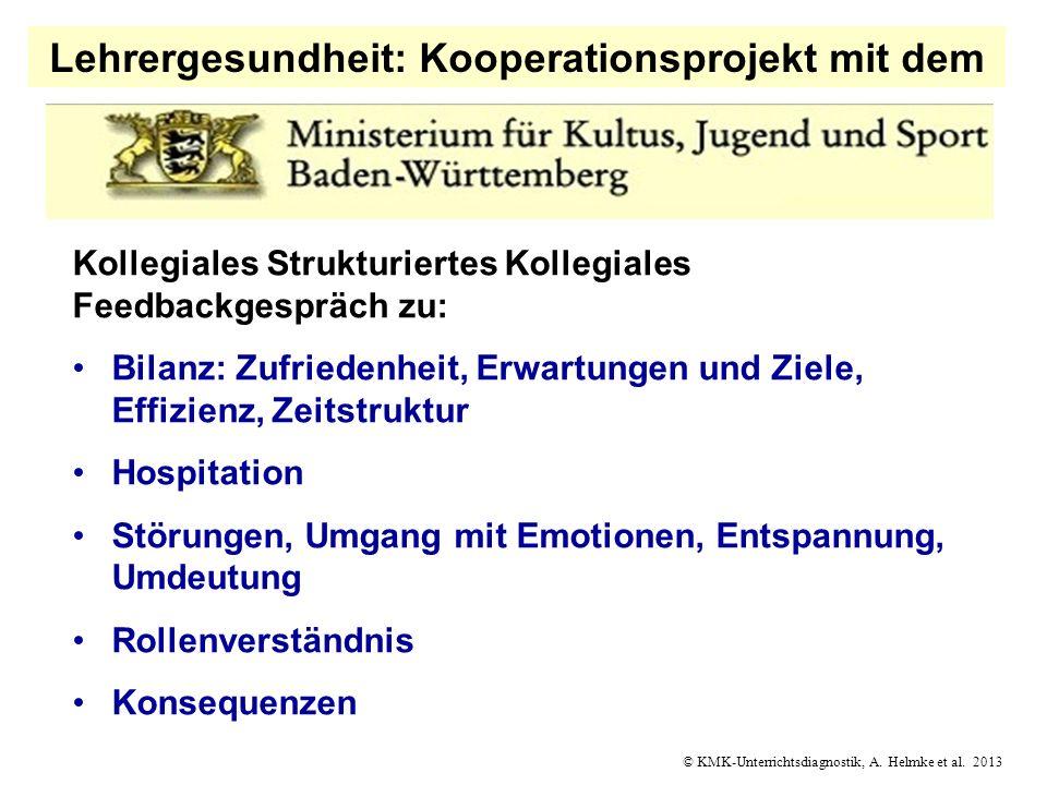 © KMK-Unterrichtsdiagnostik, A. Helmke et al. 2013 Lehrergesundheit: Kooperationsprojekt mit dem Kollegiales Strukturiertes Kollegiales Feedbackgesprä