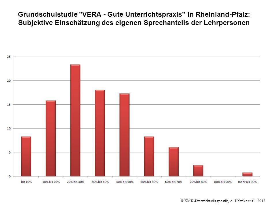 © KMK-Unterrichtsdiagnostik, A. Helmke et al. 2013 Grundschulstudie