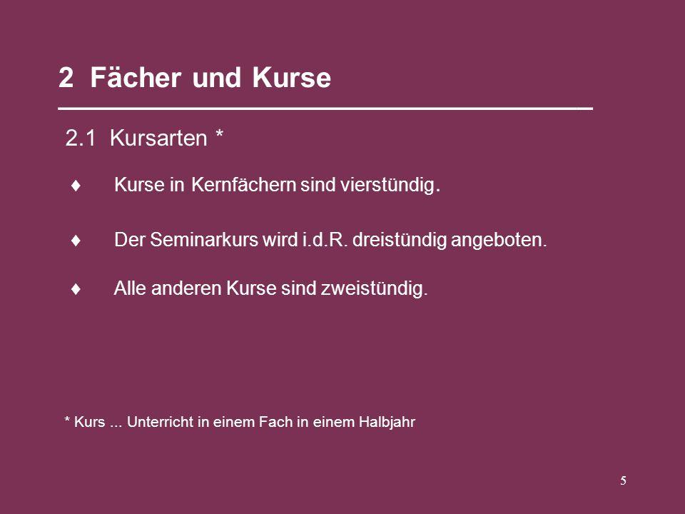 6 2 Fächer und Kurse __________________________________ 2.2 Kernfächer Deutsch Mathematik eine Fremdsprache eine weitere Fremdsprache oder Naturwissenschaft (Bio, Ch, Phy) ein beliebiges weiteres Fach des Pflichtbereichs In den 4 Halbjahren der Kursstufe müssen im Umfang von je 4 Wochenstunden 5 Kernfächer belegt werden: