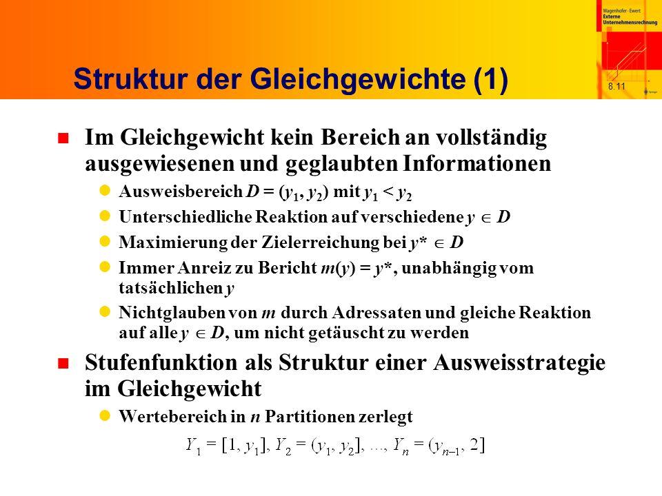 8.11 Struktur der Gleichgewichte (1) n Im Gleichgewicht kein Bereich an vollständig ausgewiesenen und geglaubten Informationen Ausweisbereich D = (y 1