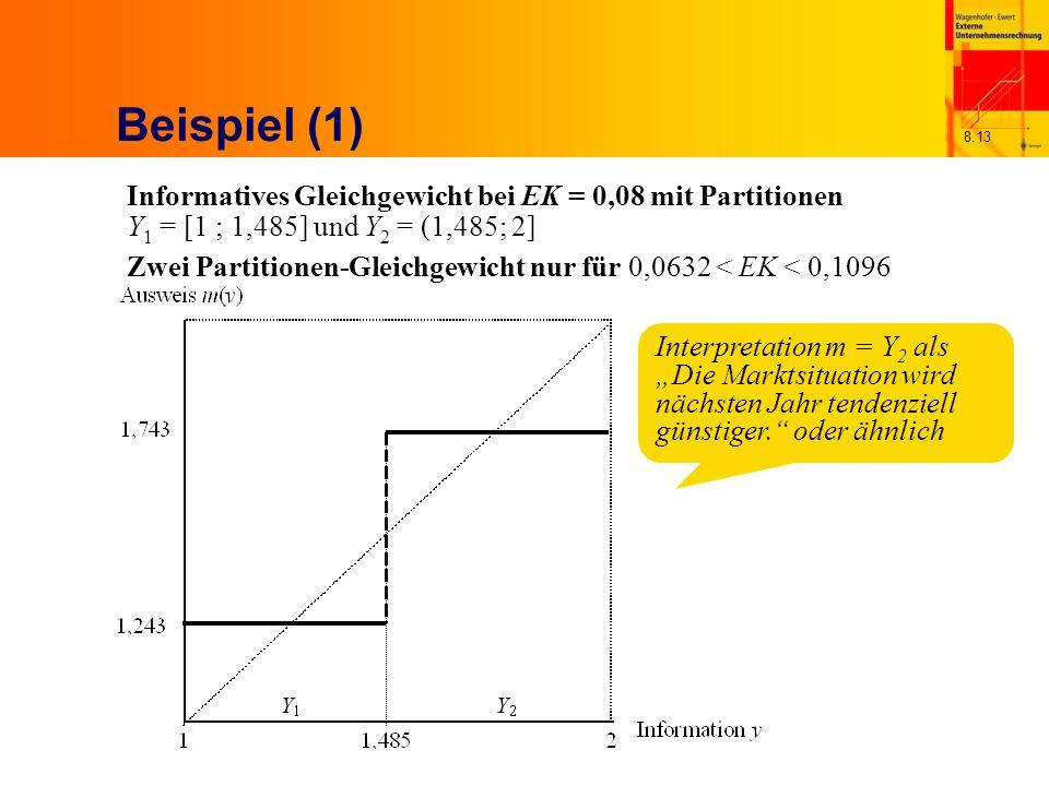 8.13 Beispiel (1) Informatives Gleichgewicht bei EK = 0,08 mit Partitionen Y 1 = [1 ; 1,485] und Y 2 = (1,485; 2] Zwei Partitionen-Gleichgewicht nur f