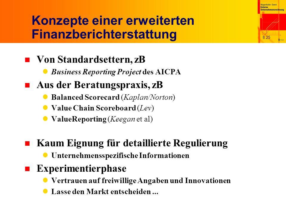 8.25 Konzepte einer erweiterten Finanzberichterstattung n Von Standardsettern, zB Business Reporting Project des AICPA n Aus der Beratungspraxis, zB B