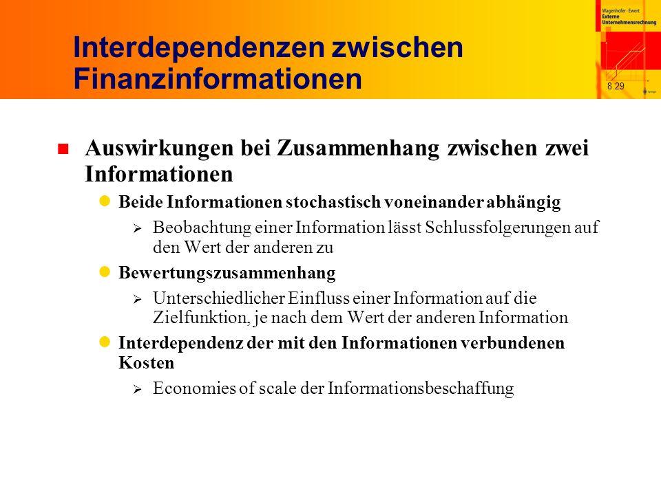 8.29 Interdependenzen zwischen Finanzinformationen n Auswirkungen bei Zusammenhang zwischen zwei Informationen Beide Informationen stochastisch vonein