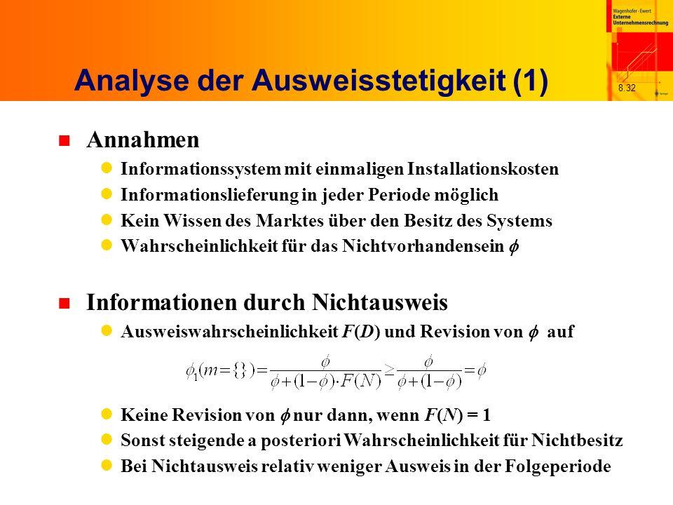 8.32 Analyse der Ausweisstetigkeit (1) n Annahmen Informationssystem mit einmaligen Installationskosten Informationslieferung in jeder Periode möglich
