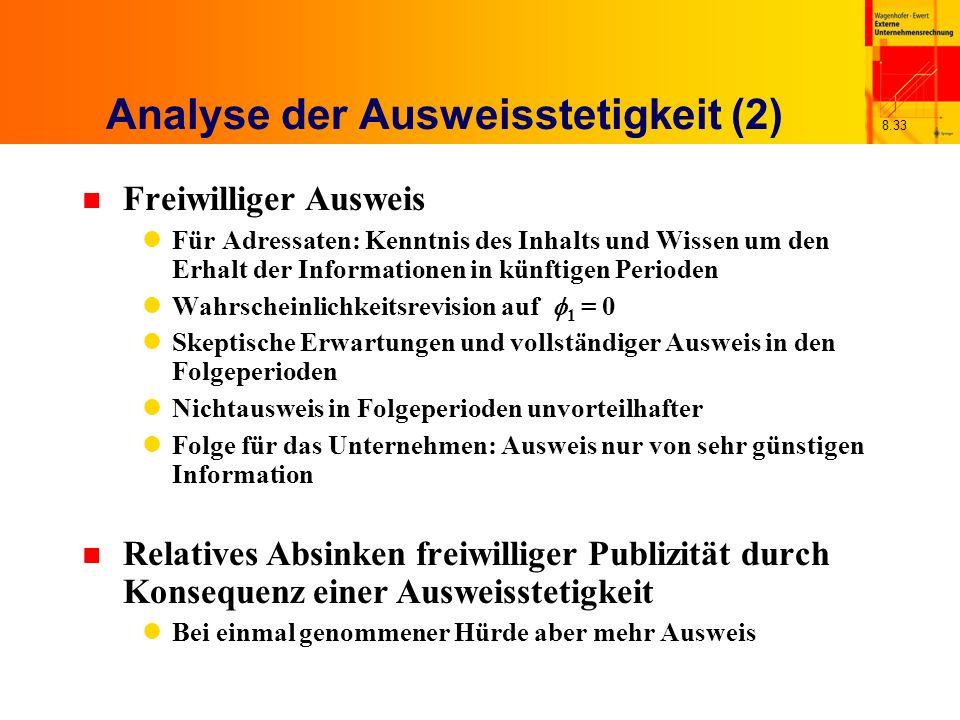 8.33 Analyse der Ausweisstetigkeit (2) n Freiwilliger Ausweis Für Adressaten: Kenntnis des Inhalts und Wissen um den Erhalt der Informationen in künft