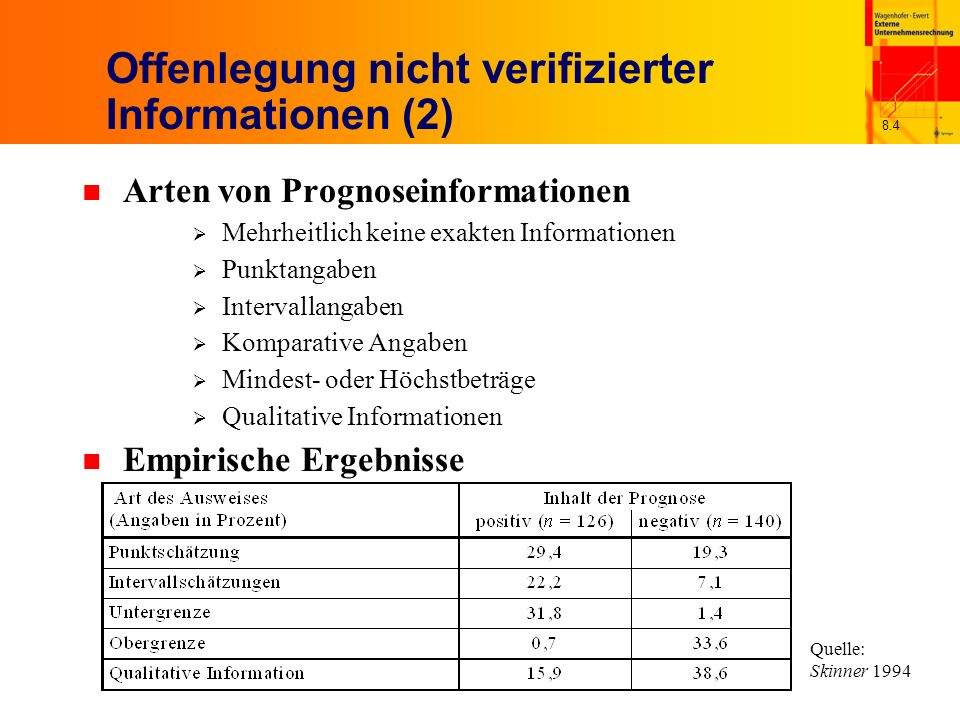 8.5 Empirische Ergebnisse (1)