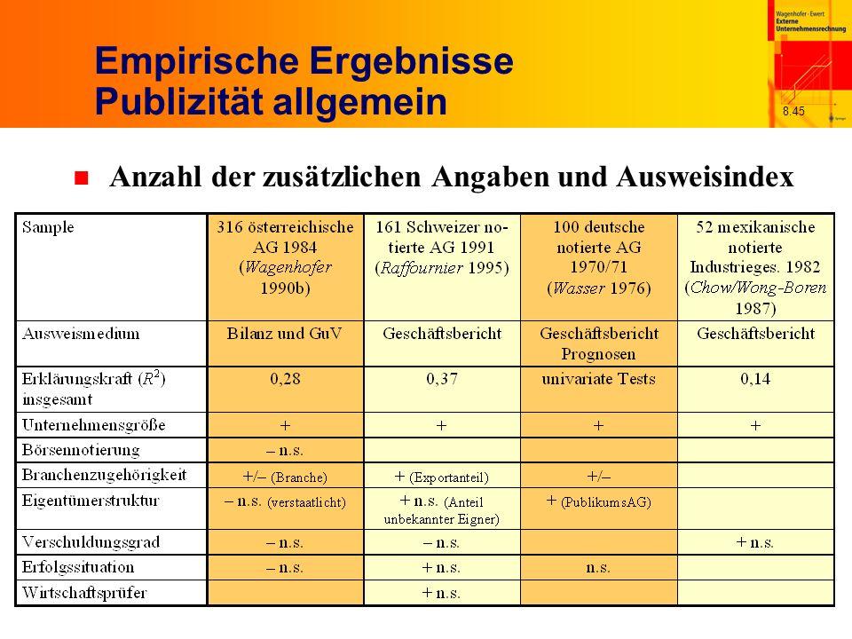 8.45 Empirische Ergebnisse Publizität allgemein n Anzahl der zusätzlichen Angaben und Ausweisindex
