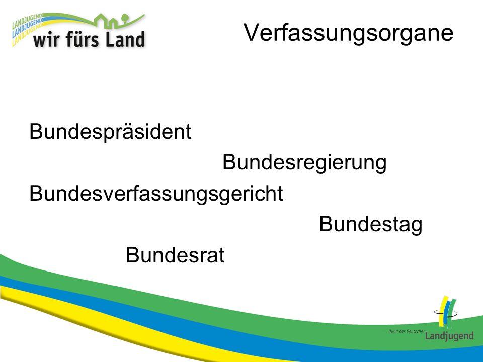 Gewaltenteilung Legislative (Gesetzgebung) durch Bundestag und Bundesrat Exekutive (Ausübung) durch Regierung und Verwaltung Judikative (Rechtsprechung) durch Bundesverfassungsgericht Vertikale oder doppelte Gewaltenteilung: Gesamtstaat und Länder teilen sich die staatliche Macht