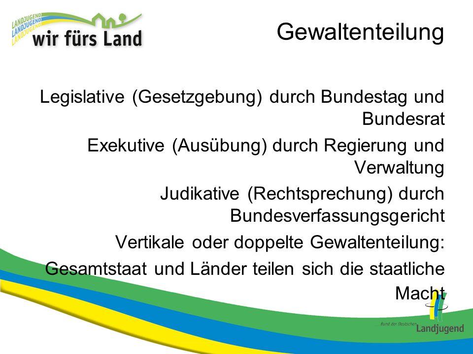 Gewaltenteilung Legislative (Gesetzgebung) durch Bundestag und Bundesrat Exekutive (Ausübung) durch Regierung und Verwaltung Judikative (Rechtsprechun