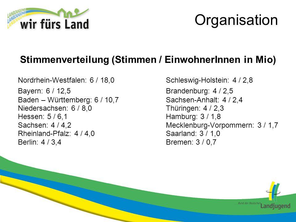Organisation Stimmenverteilung (Stimmen / EinwohnerInnen in Mio) Nordrhein-Westfalen: 6 / 18,0 Schleswig-Holstein: 4 / 2,8 Bayern: 6 / 12,5Brandenburg