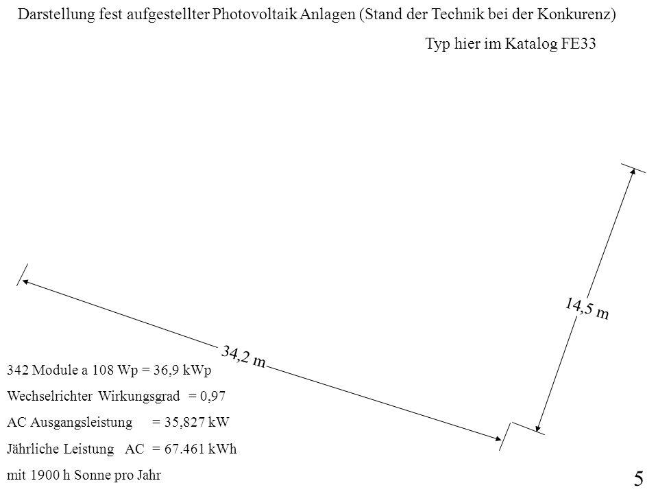 34,2 m 14,5 m 342 Module a 108 Wp = 36,9 kWp Wechselrichter Wirkungsgrad = 0,97 AC Ausgangsleistung = 35,827 kW Jährliche Leistung AC = 67.461 kWh mit 1900 h Sonne pro Jahr Darstellung fest aufgestellter Photovoltaik Anlagen (Stand der Technik bei der Konkurenz) Typ hier im Katalog FE33 5