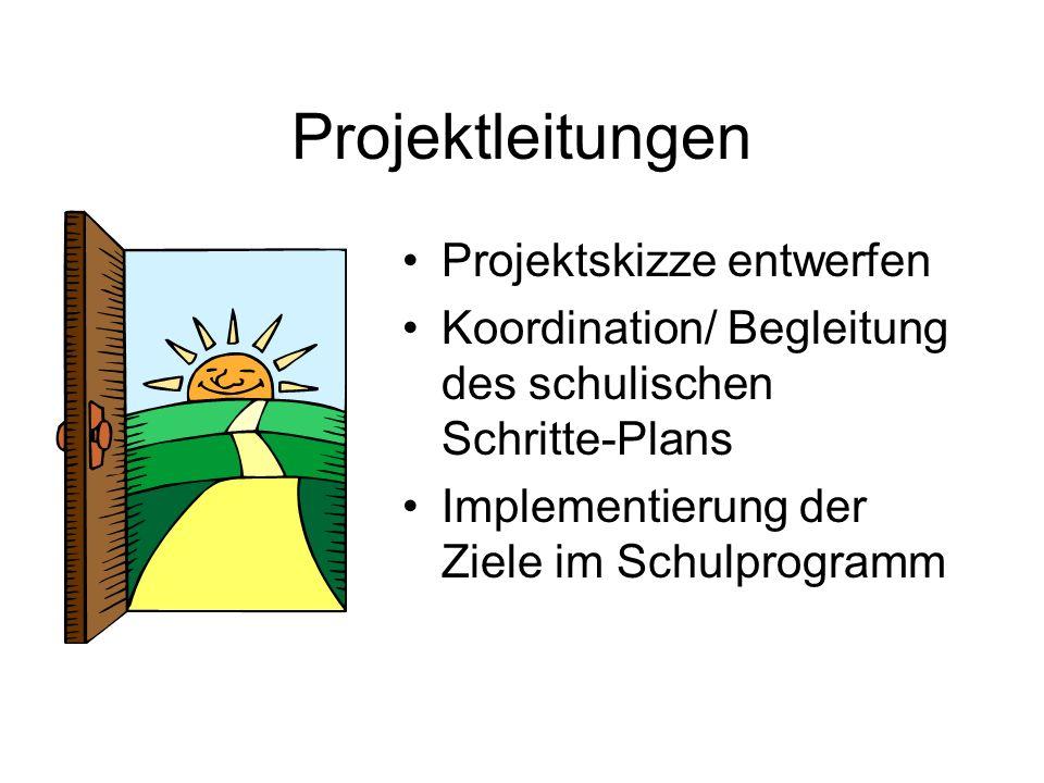 Projektleitungen Projektskizze entwerfen Koordination/ Begleitung des schulischen Schritte-Plans Implementierung der Ziele im Schulprogramm