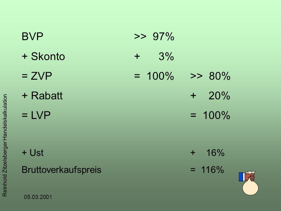 05.03.2001 Reinhold Zitzelsberger Handelskalkulation BVP>> 97% + Skonto+ 3% = ZVP= 100%>> 80% + Rabatt+ 20% = LVP= 100% + Ust+ 16% Bruttoverkaufspreis= 116%