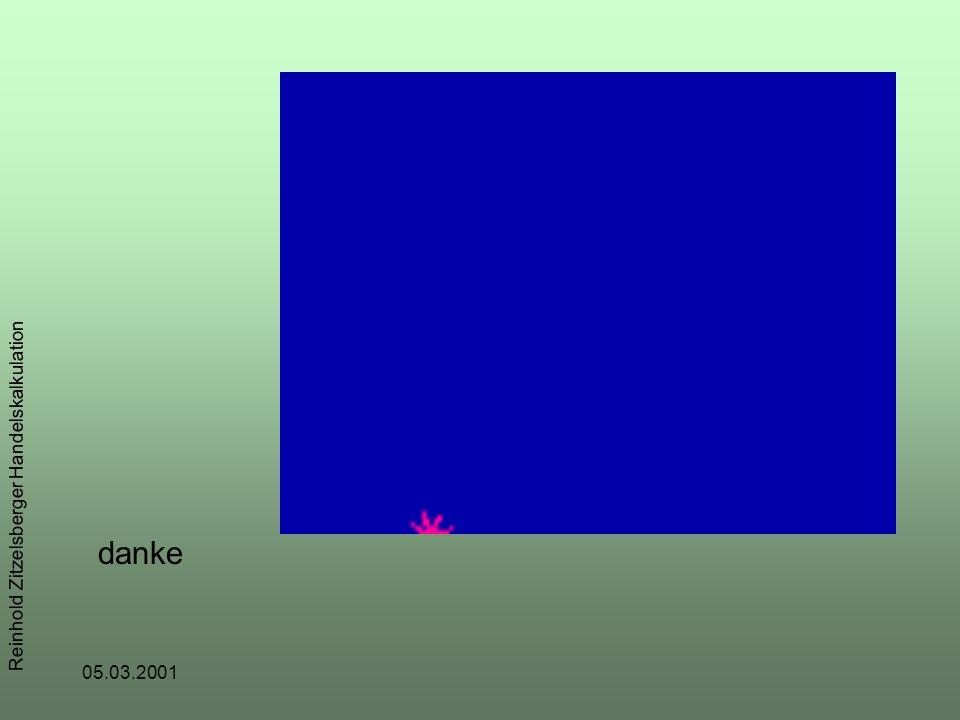 05.03.2001 Reinhold Zitzelsberger Handelskalkulation Übersicht BP= 100% + HKZ+ 25% = SKP= 125%>> 100% + Gewinn 20% = BVP = 120%>> 97% + Skonto+ 3% = Z