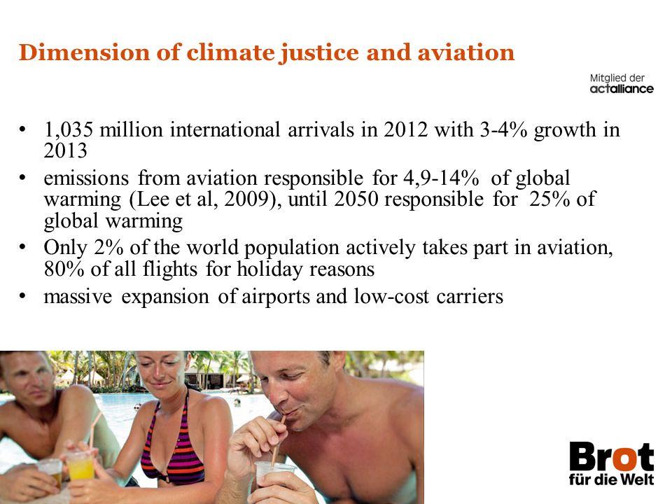 Brot für die Welt – Evangelischer Entwicklungsdienst Climate Justice and Aviation Seite 3 Dimension of climate justice and aviation 1,035 million inte