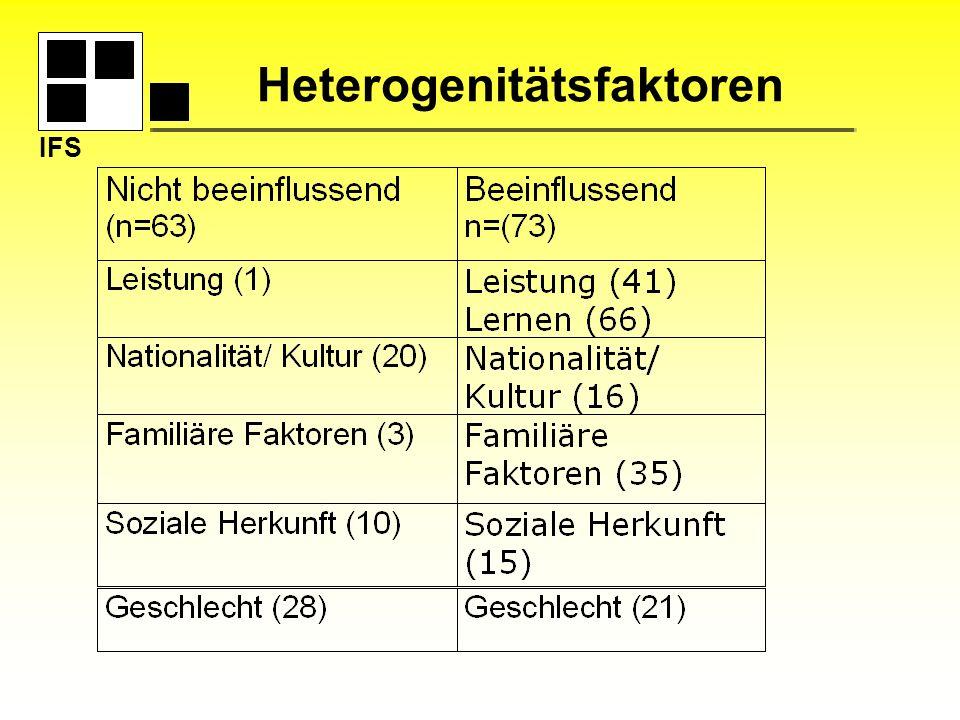 IFS Heterogenitätsfaktoren