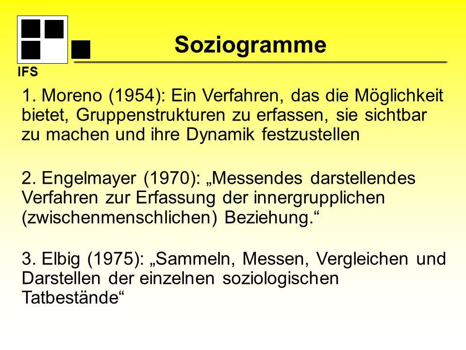 IFS Soziogramme 1. Moreno (1954): Ein Verfahren, das die Möglichkeit bietet, Gruppenstrukturen zu erfassen, sie sichtbar zu machen und ihre Dynamik fe