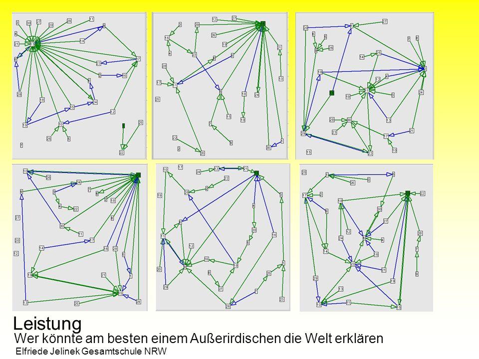 AußerirdischeJelinek Leistung Wer könnte am besten einem Außerirdischen die Welt erklären Elfriede Jelinek Gesamtschule NRW