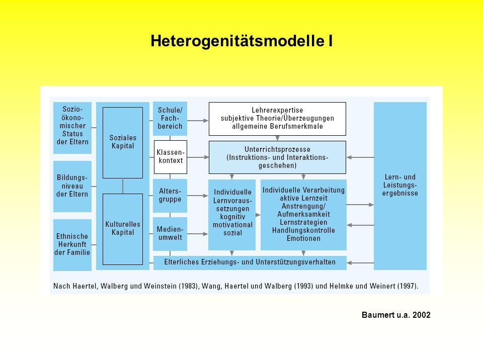 Baumert u.a. 2002 Heterogenitätsmodelle I
