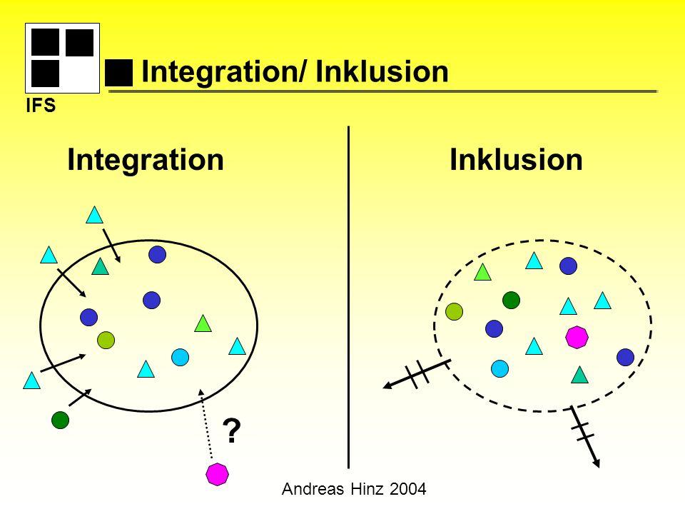 IFS Integration/ Inklusion ? IntegrationInklusion Andreas Hinz 2004