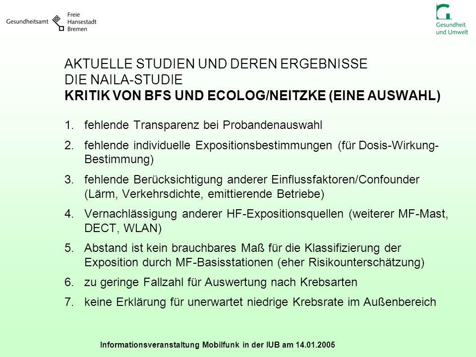 Informationsveranstaltung Mobilfunk in der IUB am 14.01.2005 AKTUELLE STUDIEN UND DEREN ERGEBNISSE DIE NAILA-STUDIE KRITIK VON BFS UND ECOLOG/NEITZKE
