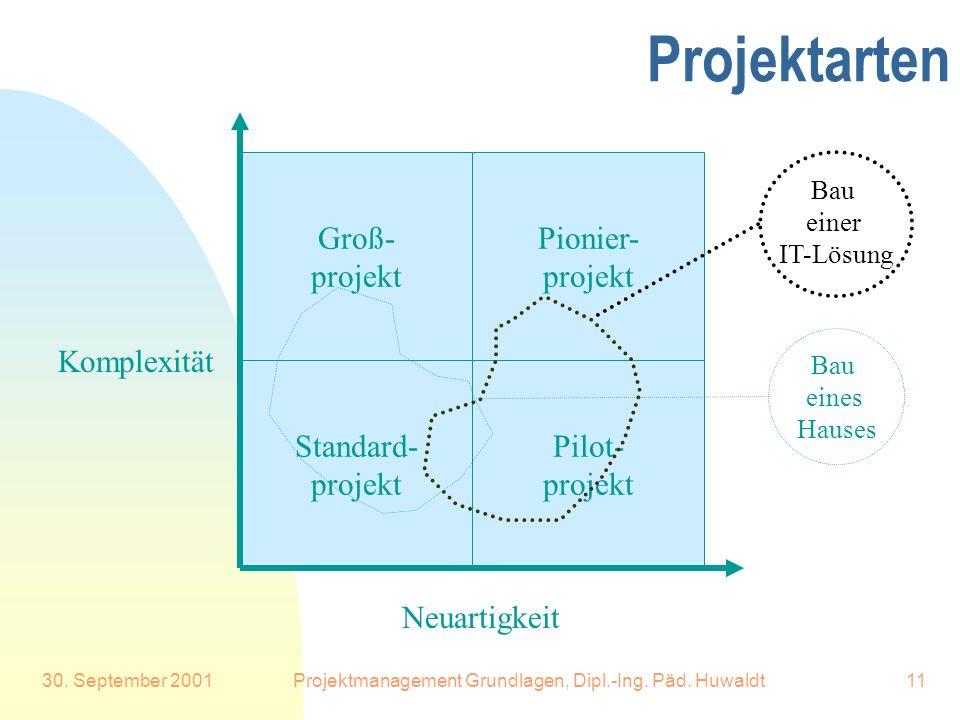 30. September 2001Projektmanagement Grundlagen, Dipl.-Ing. Päd. Huwaldt11 Projektarten Groß- projekt Pionier- projekt Pilot- projekt Standard- projekt
