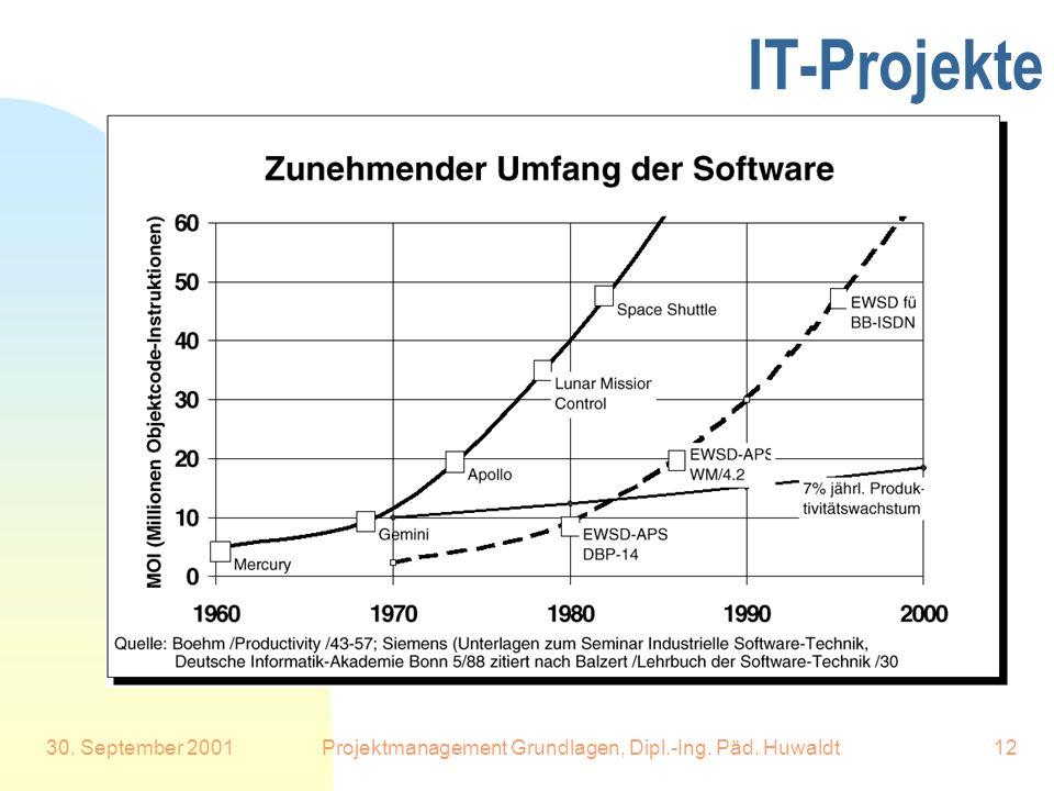30. September 2001Projektmanagement Grundlagen, Dipl.-Ing. Päd. Huwaldt12 IT-Projekte