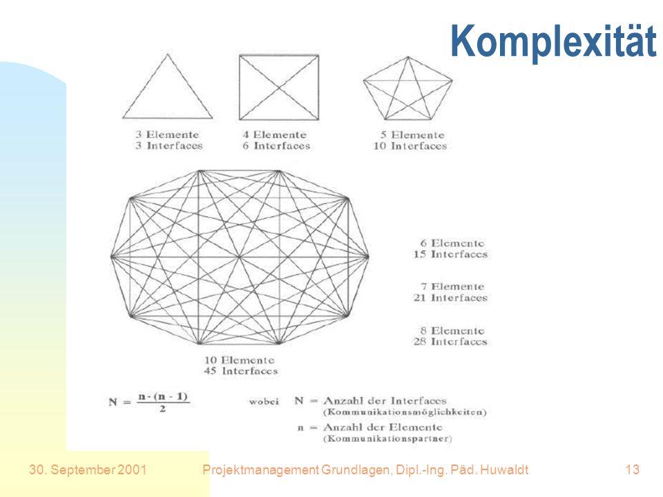 30. September 2001Projektmanagement Grundlagen, Dipl.-Ing. Päd. Huwaldt13 Komplexität