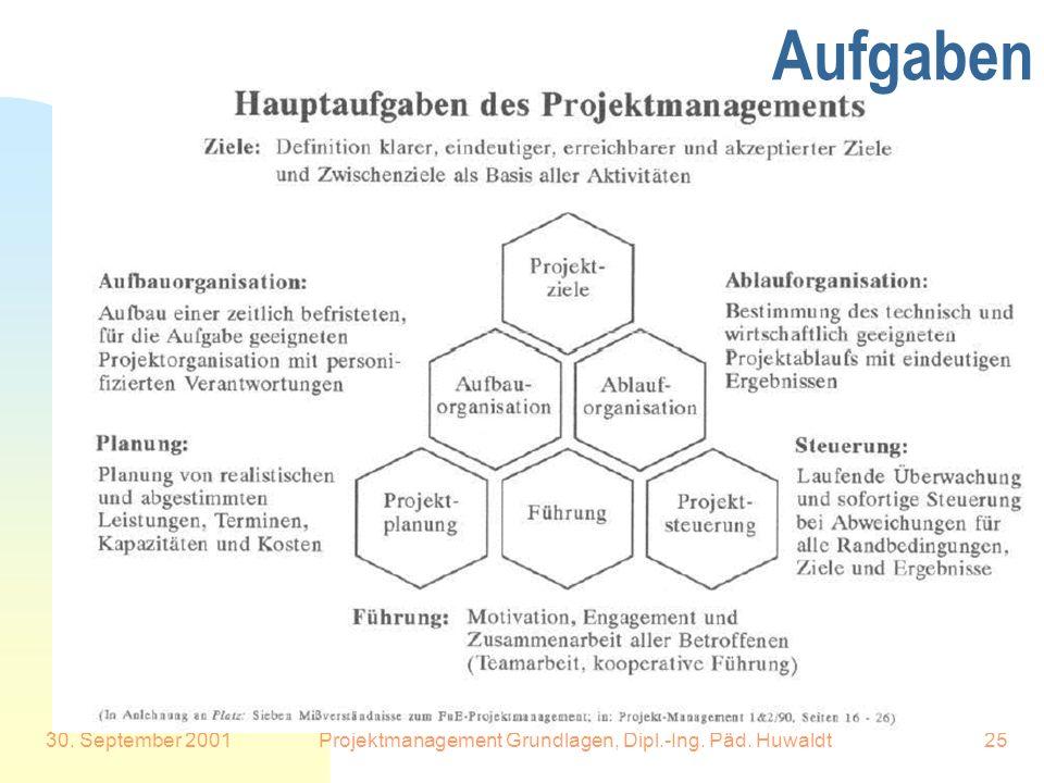 30. September 2001Projektmanagement Grundlagen, Dipl.-Ing. Päd. Huwaldt25 Aufgaben