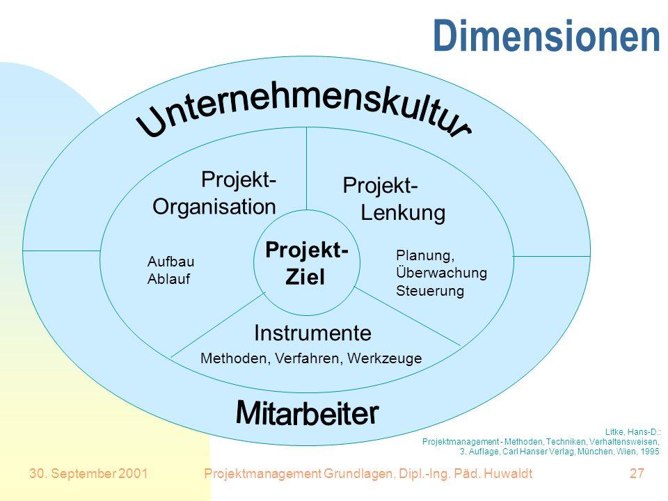 30. September 2001Projektmanagement Grundlagen, Dipl.-Ing. Päd. Huwaldt27 Dimensionen Projekt- Ziel Projekt- Organisation Projekt- Lenkung Instrumente