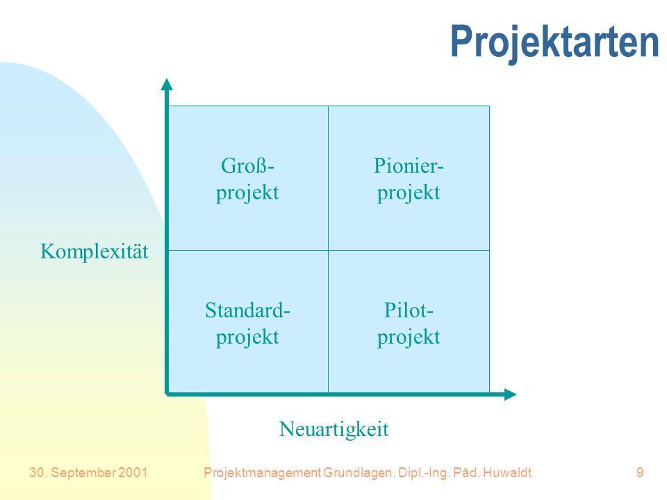 30. September 2001Projektmanagement Grundlagen, Dipl.-Ing. Päd. Huwaldt9 Projektarten Groß- projekt Pionier- projekt Pilot- projekt Standard- projekt