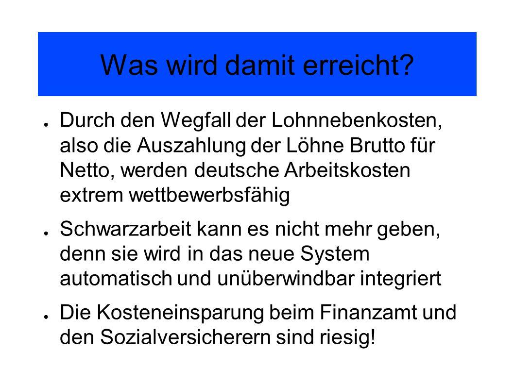 Beispielrechnungen nach heutigen Preisen (Kaufkraft) Single-Haushalt ohne Zuverdienst (HartzIV): Heute ca.