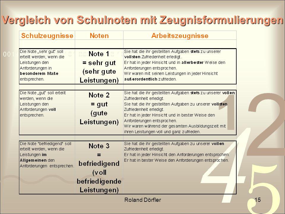 Roland Dörfler15 Vergleich von Schulnoten mit Zeugnisformulierungen
