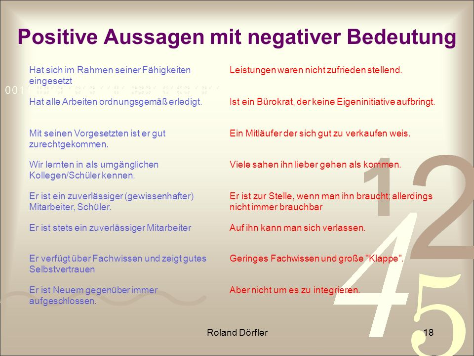 Roland Dörfler18 Positive Aussagen mit negativer Bedeutung Hat sich im Rahmen seiner Fähigkeiten eingesetzt Leistungen waren nicht zufrieden stellend.
