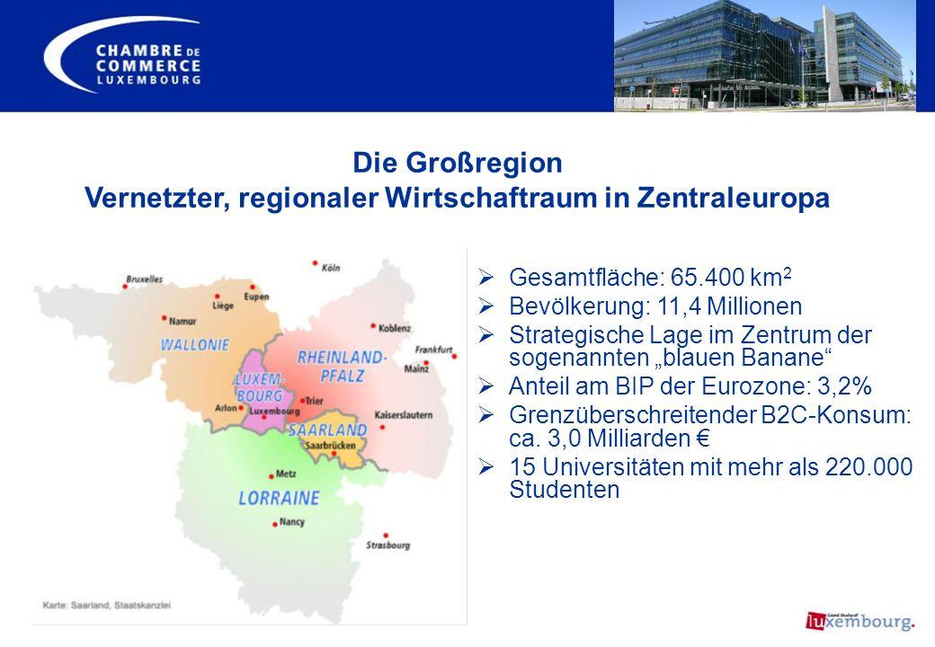 Die Großregion Vernetzter, regionaler Wirtschaftraum in Zentraleuropa Gesamtfläche: 65.400 km 2 Bevölkerung: 11,4 Millionen Strategische Lage im Zentr