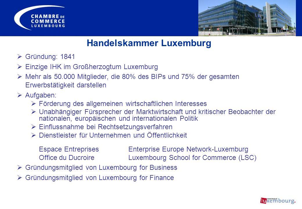 Gründung: 1841 Einzige IHK im Großherzogtum Luxemburg Mehr als 50.000 Mitglieder, die 80% des BIPs und 75% der gesamten Erwerbstätigkeit darstellen Au