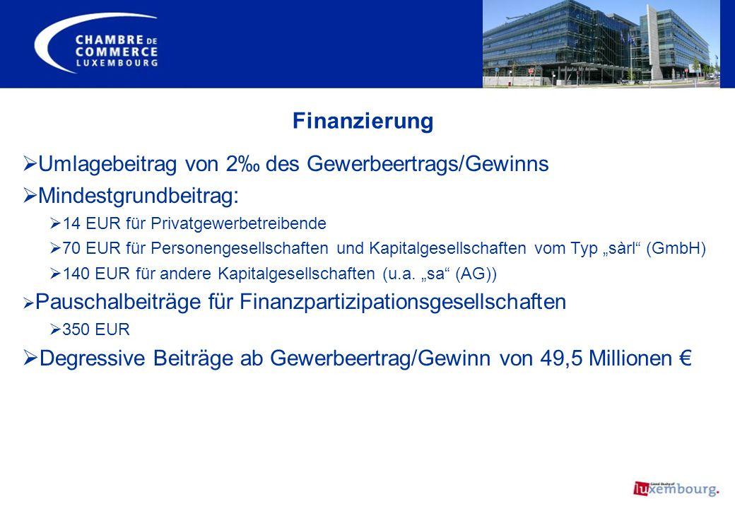 Umlagebeitrag von 2 des Gewerbeertrags/Gewinns Mindestgrundbeitrag : 14 EUR für Privatgewerbetreibende 70 EUR für Personengesellschaften und Kapitalge