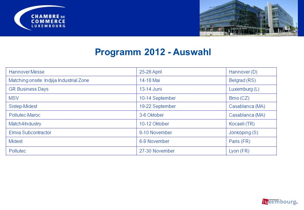 Programm 2012 - Auswahl Hannover Messe25-26 AprilHannover (D) Matching onsite: Indjija Industrial Zone14-18 MaiBelgrad (RS) GR Business Days13-14 Juni