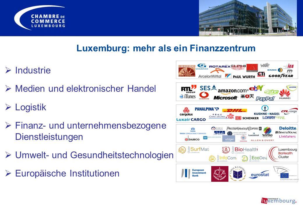 Luxemburg: mehr als ein Finanzzentrum Industrie Medien und elektronischer Handel Logistik Finanz- und unternehmensbezogene Dienstleistungen Umwelt- un