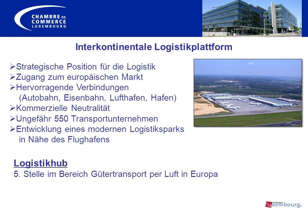 Strategische Position für die Logistik Zugang zum europäischen Markt Hervorragende Verbindungen (Autobahn, Eisenbahn, Lufthafen, Hafen) Kommerzielle N